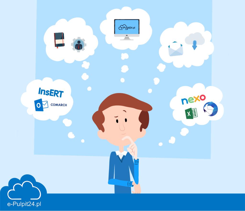 Co to jest chmura internetowa?